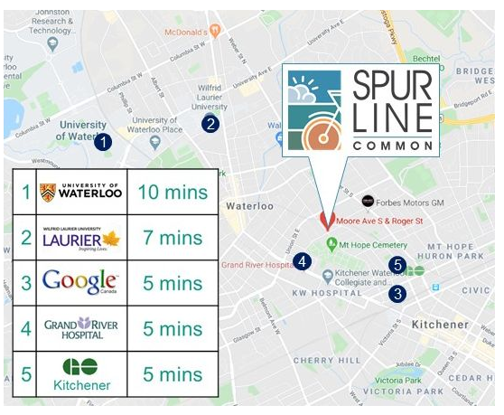 Spur Line Common google